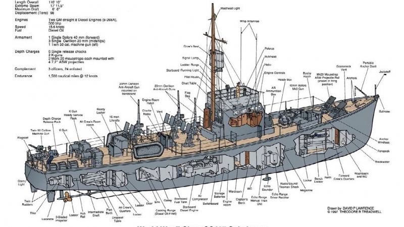 SC 1034 - one of the SC 497 Class of WW II